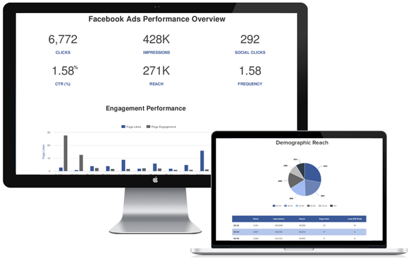 Facebook Ads Performance Overview